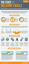 How To Send A Business Email Examples by 101 Best Welcome Emails Images On Pinterest Email Design Email