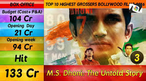 top 10 bollywood movies box office collection 2016 2017