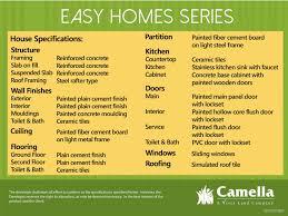 camella homes talamban u2013 cebu real estate condo house and lot