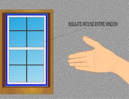 How To Frame Out A Basement Window 3 Ways To Install Vinyl Replacement Windows Wikihow