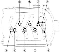 2001 honda odyssey throttle repair guides engine mechanical intake manifold autozone com