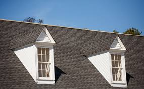Estimating Shingles by Types Of Roofing Materials Roofing Estimator