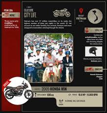 honda bikes motorbike culture around the world biker culture vertu honda bikes