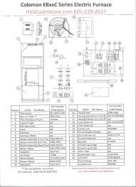 Rv Awning Parts Diagram Astounding Coleman Electric Furnace Wiring Diagram Pictures