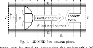 Seeking 1 Channel Boundary Feedback For Heat Exchange Enhancement In 2d
