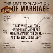 Traditional Marriage Meme - the 25 best marriage meme ideas on pinterest funny marriage