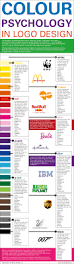 Favorite Colors Psychology Of Colors In Marketing Infographic Favorite Color