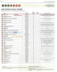 charlan brock associates architects planners linkedin
