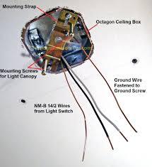 Pendant Light Wire Pendant Light Pendant Light Wiring Kit Pendant Lighting Wiring