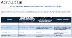 base retenciones en la fuente en colombia 2016 retención en la fuente modelos y formatos