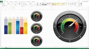 Excel Chart Templates Creating Kpi Dashboard With Gauges Excel Dashboard Templates