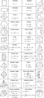 figuras geometricas todas not in english but still lovely lovely math física pinterest