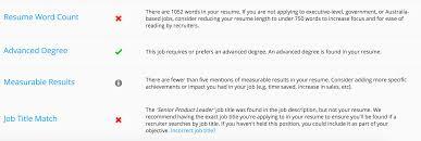 graduate college entrance essays cheap resume writer service ca