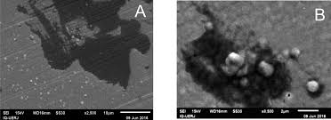 electrodeposition of composite coatings of cu alo oh using allyl