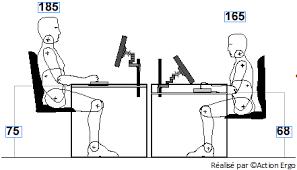 hauteur bureau ergonomie bureau ergonomique sur mesure