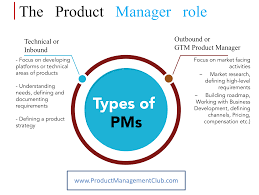 Product Development Manager Job Description All I Know Is Coding Can I Become A Product Manager Product