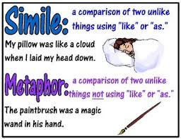 31 best figurative language images on pinterest classroom ideas