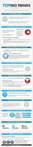 10 top seo trends 2017 infographic seo pinterest seo