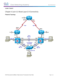 ccnpv7 tshoot lab4 2 mixed layer 2 3 connectivity student ip