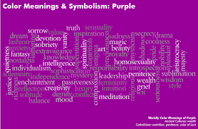 The Meaning Of Vanity Color Meanings Color Symbolism Meaning Of Colors