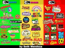 Memes Cartoon Network - cartoon network judging chart meme mi version by sethmendozada on