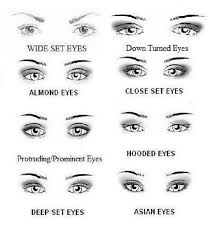 how to apply eye makeup on diffe eye shapes mugeek vidalondon