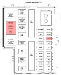 2005 dodge neon fuse box diagram image details