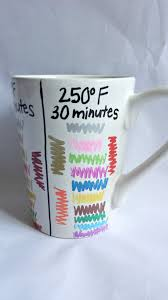 Best Mugs Learn How To Make Sharpie Mugs That Actually Work Sharpie Paint
