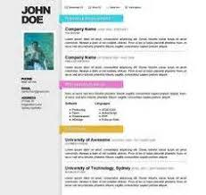 Best Personal Resume Websites by Home Design Ideas Resume Examples Training Certifications