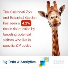 Zoo Increases Sales And Enhances Cincinnati Zoo Transforms Customer Experience And Boosts Profits