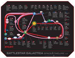 Battlestar Galactica Meme - everyone is a sith battlestar galactica space timeline