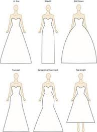 different wedding dress shapes different styles of wedding dresses watchfreak fashions