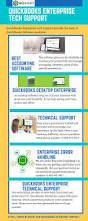 100 quickbooks enterprise 2012 official guide windows 10