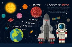 how long to travel to mars images Space travel to mars infographic travel to mars vector jpg