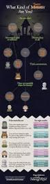 Sopora Crib Mattress by 60 Best Organic Mattresses Images On Pinterest Mattresses