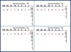 Truth Table Calculator Binary Division Logic Or Truth Table Digital Electronics