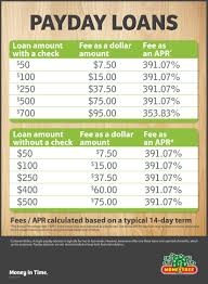moneytree washington state payday loan rates fees best