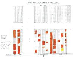 cremation cost freeman township website facilities services