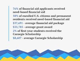 financial need essay example finaid the financial aid information