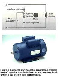 symbols charming motor start capacitor wiring diagram circuit