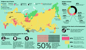 World Religions Map by Religion In Russia Russia