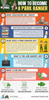 how to become a park ranger park ranger requirements and education