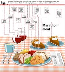 joe martin fitness you will to run a marathon to make up