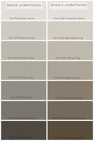 how to choose neutral paint colors 12 perfect neutrals how to choose the perfect grey paint color claire brody gray