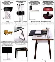 cache fil bureau cable box et studiodesk de bonnes solutions pour ranger et cacher
