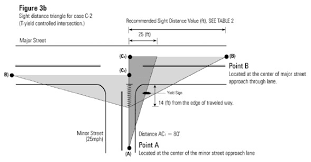 aashto clear zone table sight distance guidelines