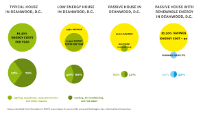 empowerhouse design passive house standards