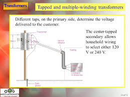 electronics fundamentals ppt video online download