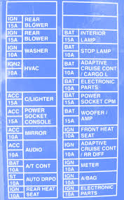 vanette nissan 2016 nissan vanette 1995 main fuse box block circuit breaker diagram