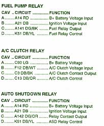 1991 jeep cherokee 4 liter fuse box diagram u2013 circuit wiring diagrams
